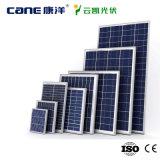 панель 200W поликристаллическая солнечная PV