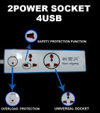 Materialen 2 van PC Contactdoos van de Uitbreiding van de Strook van de Macht van de Manier 4USB de Multi met Schakelaar