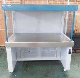 Горизонтальный тип шкаф ламинарной подачи (HS840, HS1300)