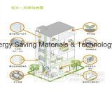 Material de ahorro de energía de la casa pasiva Junta de lana de roca