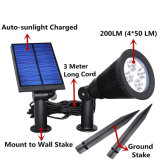 Lumière solaire neuve d'endroit de jardin (RS2024)