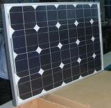 mono comitato solare 80W per l'indicatore luminoso di via solare