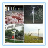 De intelligente ZonneLamp van de Moordenaar van het Ongedierte in Boomgaard, Tuin, Groen Huis