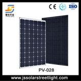 Panneau solaire de picovolte de poly module solaire de cellules avec 250W