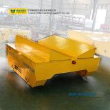 V Plattform-Schiene, die Schlussteil für Metallproduktionsanlagen handhabt