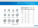 6PT. Tc Стандартная Scarifier Cutter 110636