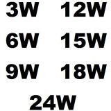 Luz de painel magro Recessed redonda do diodo emissor de luz 3W-24W (LED-PANEL-001)