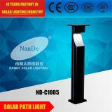 Super heller Garten-Solarlicht