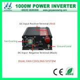 1000W Modified Converter Solar Car Power Inverter (QW-1000MC)