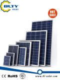 comitato solare policristallino del modulo di 150W PV