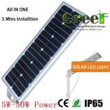 indicatore luminoso solare di 30W LED per uso della strada e della via