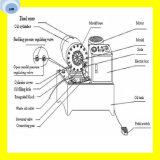 우수한 질 1/4대 인치에서 2 인치 유압 호스 주름을 잡는 기계
