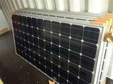prezzi flessibili dei comitati solari di 144W 250W