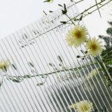 Van het polycarbonaat het Holle Blad van de PC tweeling--Muur van 410mm