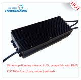 excitador constante programável ao ar livre do diodo emissor de luz da tensão de 480W 24V Dimmable