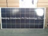 Precio excelente con el buen panel solar polivinílico de la calidad 130W-150W