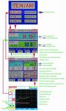 Cabinet d'essai de bureau de stabilité d'humidité de la température (Hz-2006)