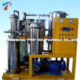 Sistema resistente al fuoco di filtrazione dell'olio dell'estere verde ed automatico del fosfato