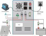 Rasterfeld-hybrider Sonnenenergie-Umformer (Laufkatze N-ST)