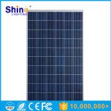 Горячая продавая поли кристаллическая панель солнечных батарей 250W