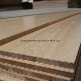 18mm 고품질 Blockboard (QDGL20140321)