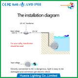 IP68 LEDのプールライト
