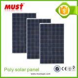 Poli modulo solare 100W 120W 150W 200W 250W 300W di alta qualità standard della fabbrica ISO9001 per la centrale elettrica