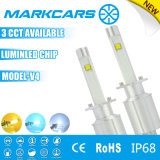 Markcars LEDの自動球根容易なインストール済みH7車のヘッドライト
