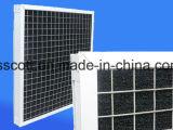 Betätigte Kohlenstoff-Filter-Schablone