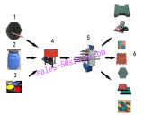 Scivolamento della pressa di vulcanizzazione delle mattonelle di gomma dell'unità, pressa idraulica, pressa di vulcanizzazione