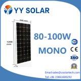 module solaire de la haute performance 40With50With80W pour l'éclairage de DEL