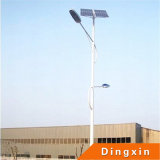 Surtidor que que importa la luz de calle solar del LED de China
