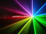 Lumière laser polychrome de l'animation RGB24000