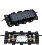 Encierro óptico horizontal del empalme de fibra de Fosc para la conexión de fibra óptica