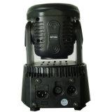 mini LED tête mobile de 18PCS*3W