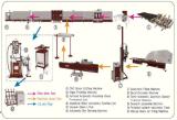 Ig Zeile/isolierender Glasproduktionszweig