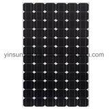 el panel solar 95W para el sistema del picovoltio