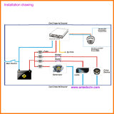 手段またはバスまたは車またはトラックCCTVのための3G/4G/GPS/WiFi 4CH SDのカード移動式DVRシステム