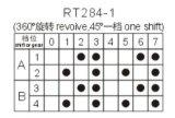 8 Positions-Drehschalter mit 360 Grad drehend (RT284-1)