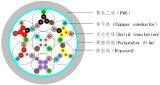 25 쌍 및 100MHz를 가진 커뮤니케이션 UTP 종류 5 UTP Cat5 (HSYV5)를 위한 실내 수평한 대칭 연선 케이블