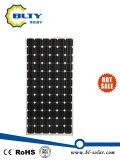 Большинств популярная Mono панель солнечных батарей 320W