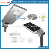 20W All dans One Integrated Solar Street Light Module