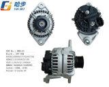 Alternatore automatico di CA per Volvo 24V 80A 0124555009, 0-124-555-017