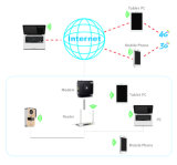 O receptor impermeável sem fio audio video do RF Bell do Doorbell de Bell de porta de WiFi com áudio em dois sentidos, gravação, conversa, instantâneo, deteção do movimento e destrava a função