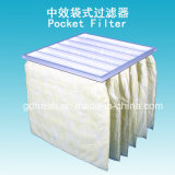 Фильтр воздушного кармана ткани эффективности F8 95% Nonwoven
