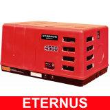Prueba de sonido Generadores Astra Corea (BH3800EiS)
