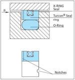 Превосходное Aq-Уплотнение Turcon химической устойчивости