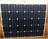 Панель солнечных батарей самого лучшего цены высокого качества гибкая с TUV