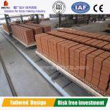 現代技術のトンネルキルンの粘土の煉瓦作成