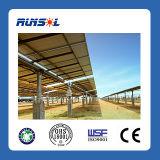 Inseguitore solare automatico con l'UL